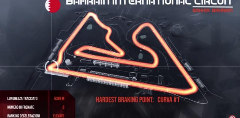 "<span class=""entry-title-primary"">F1 | GP Bahrain: l'impegno dei freni a Sakhir secondo Brembo</span> <span class=""entry-subtitle"">Ai raggi X l'impegno dei sistemi frenanti delle monoposto di Formula 1</span>"