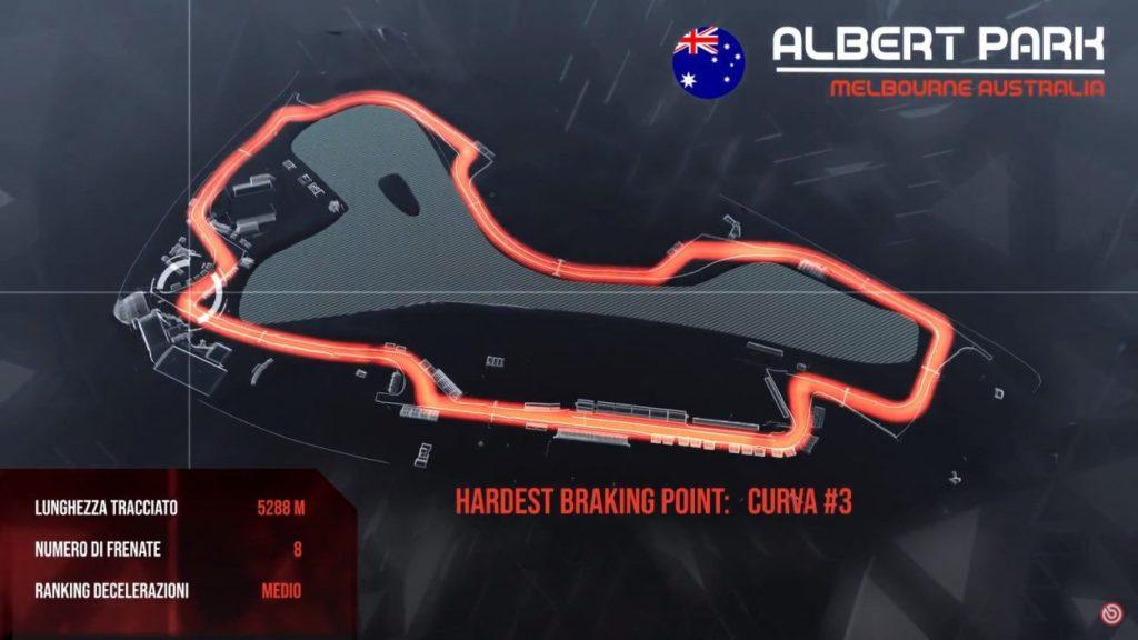F1 | GP Australia: le frenate dell'Albert Park secondo Brembo