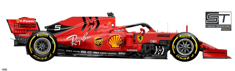 F1 | Le pagelle 2019 di P300.it 3