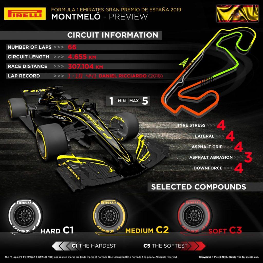 F1   Gran Premio di Spagna 2019: anteprima, record, statistiche ed orari di Barcellona 1