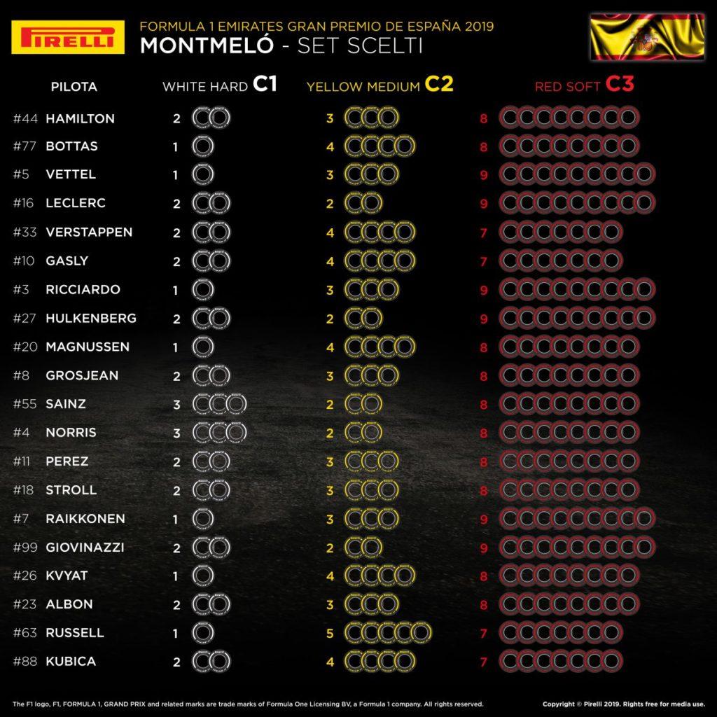 F1   Gran Premio di Spagna 2019: anteprima, record, statistiche ed orari di Barcellona 2