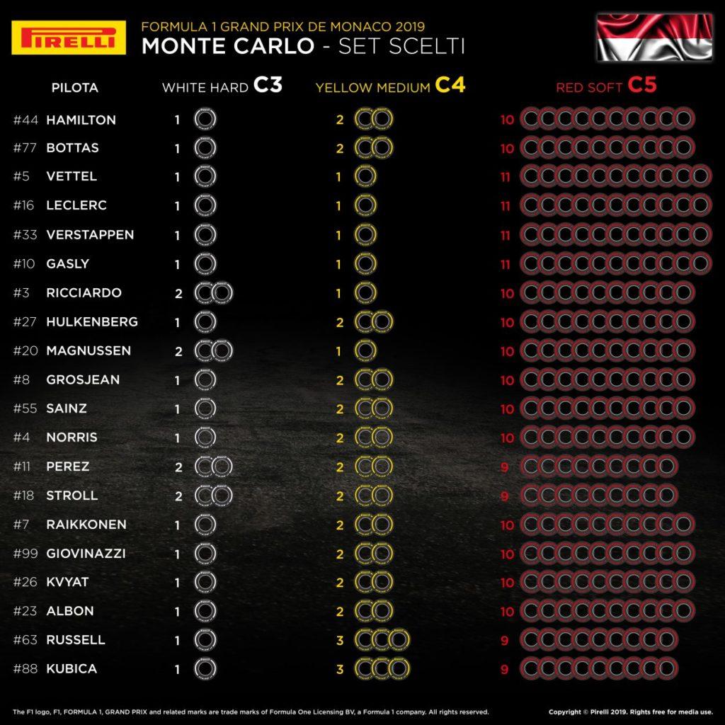 F1 | Gran Premio di Monaco 2019: anteprima, record, statistiche ed orari di Montecarlo 2