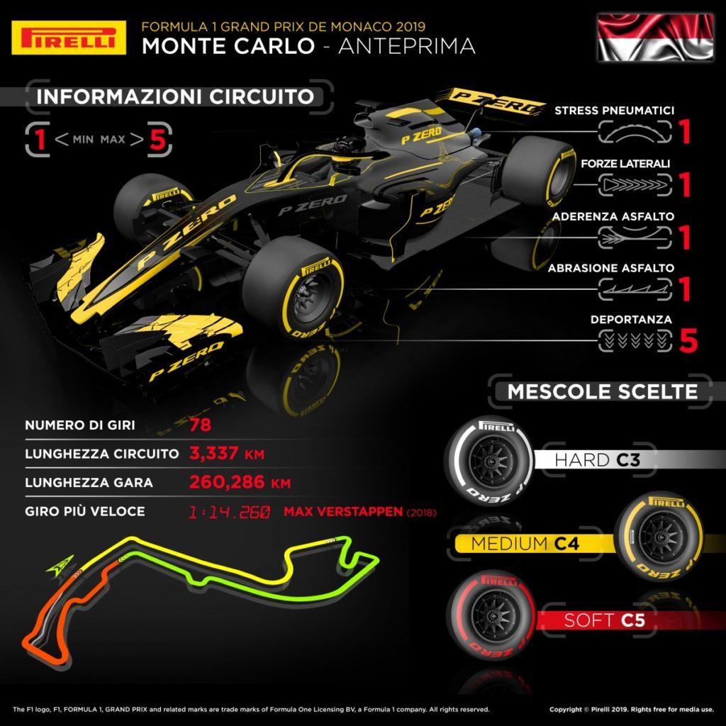 F1 | Gran Premio di Monaco 2019: anteprima, record, statistiche ed orari di Montecarlo 1