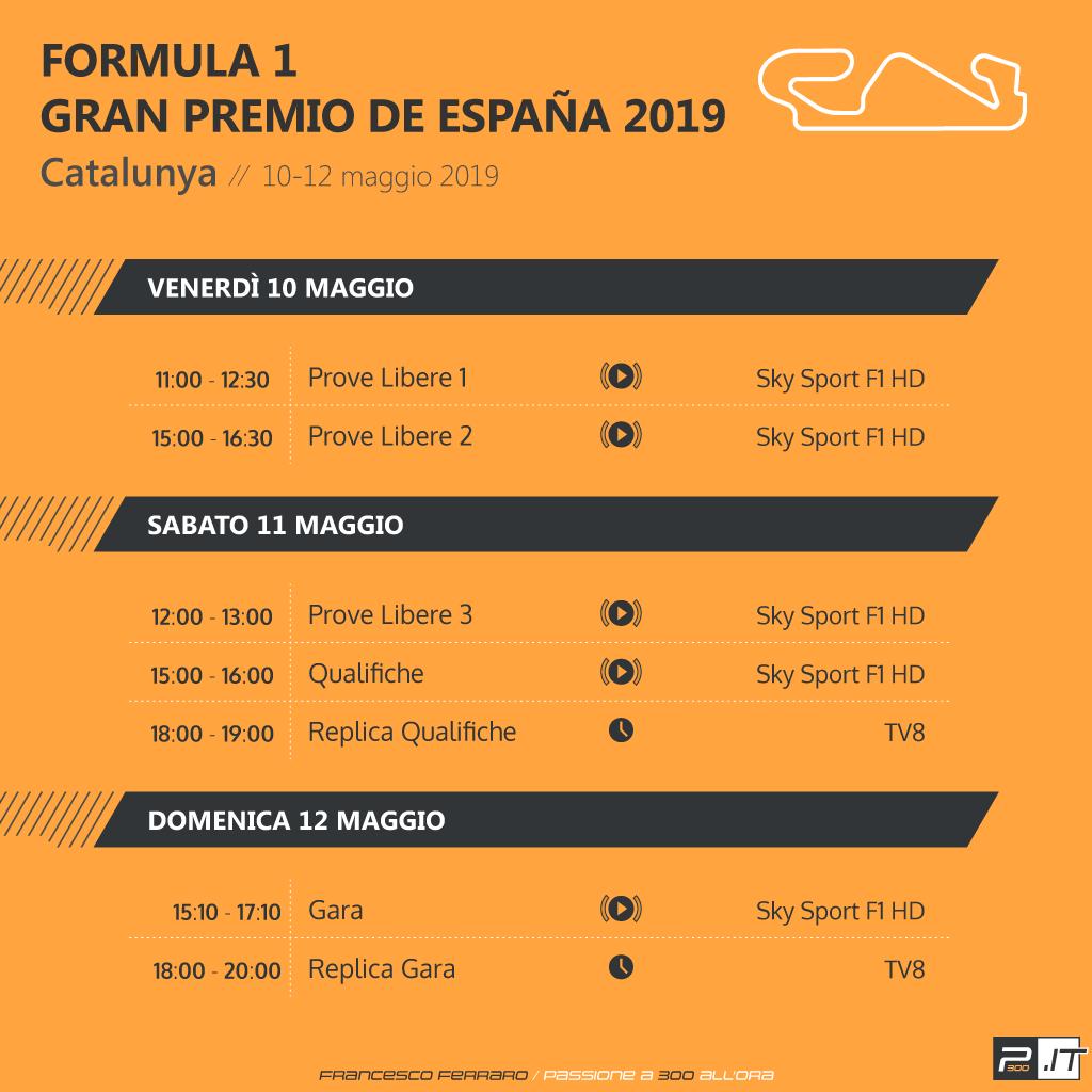 F1   Gran Premio di Spagna 2019: anteprima, record, statistiche ed orari di Barcellona 3
