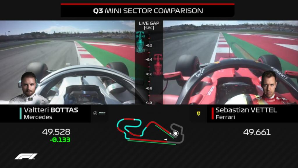 F1 | GP Spagna 2019: l'analisi della gara di Barcellona 4