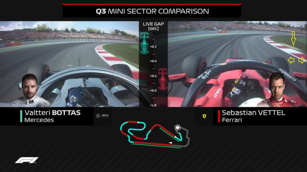 F1 | GP Spagna 2019: l'analisi della gara di Barcellona 6