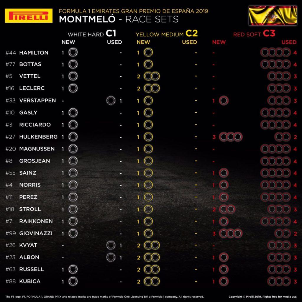 F1 | GP di Spagna 2019: griglia di partenza, penalità e set a disposizione 2