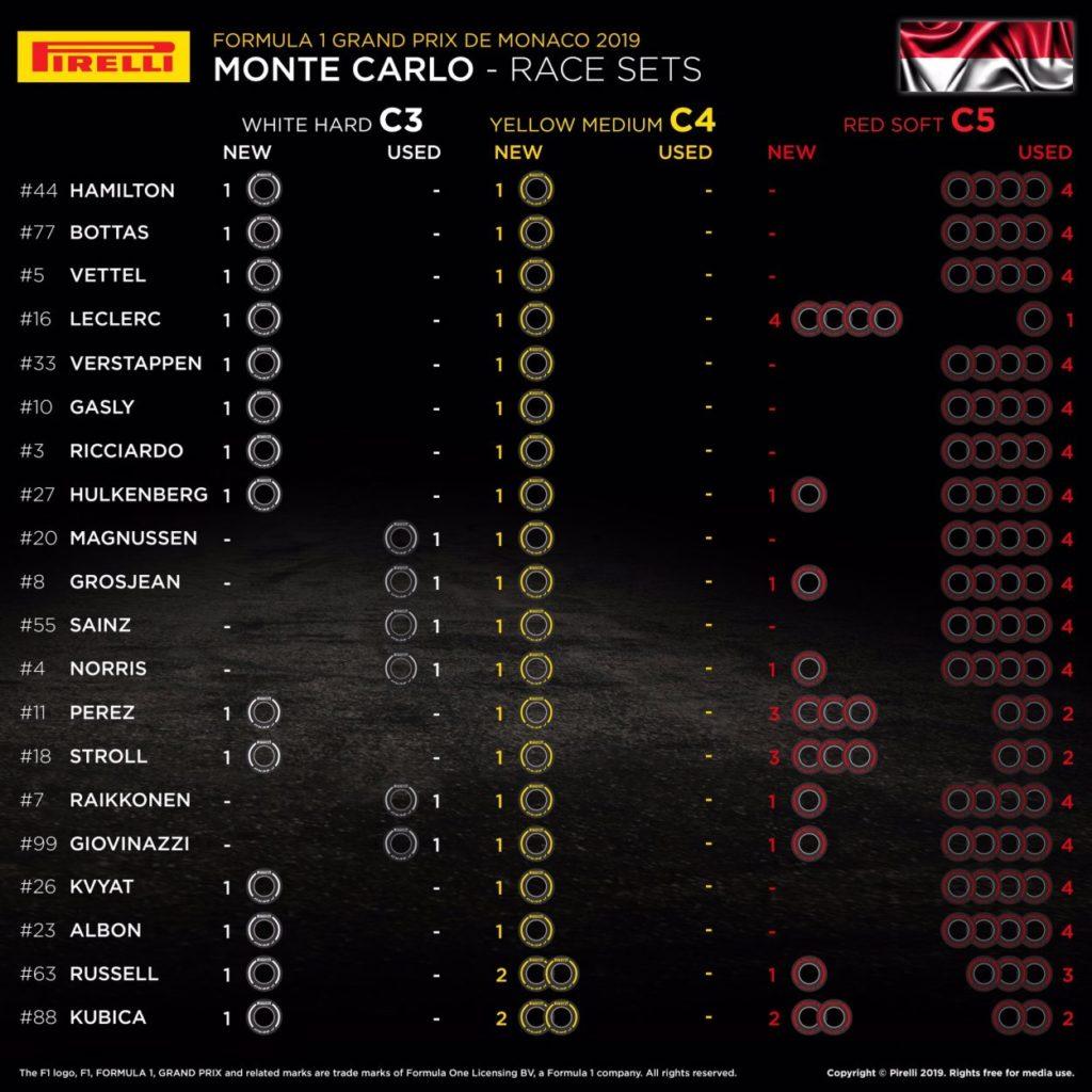 F1 | GP di Monaco 2019: griglia di partenza, penalità e set a disposizione 2