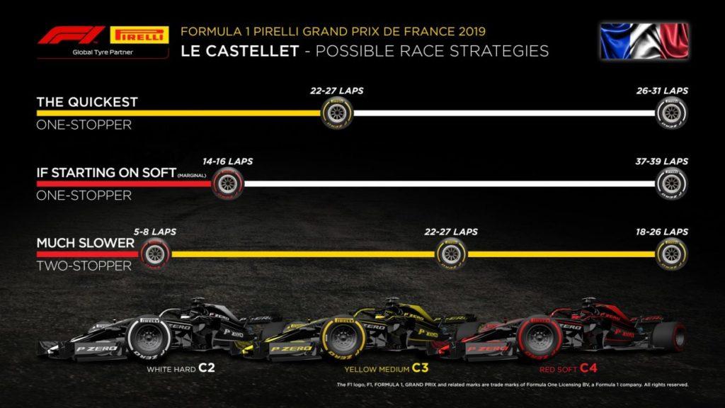 F1 | GP di Francia 2019: griglia di partenza, penalità e set a disposizione 3