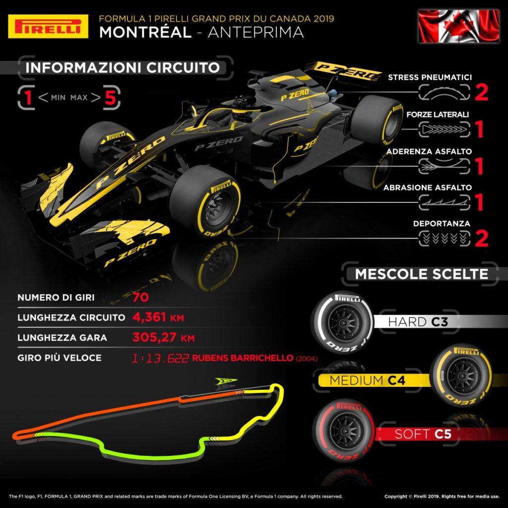 F1 | Gran Premio del Canada 2019: anteprima, record, statistiche ed orari di Montréal 1