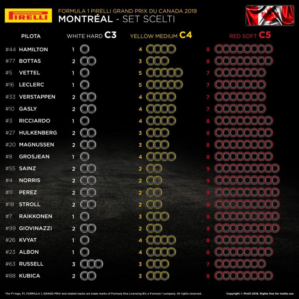 F1 | Gran Premio del Canada 2019: anteprima, record, statistiche ed orari di Montréal 2