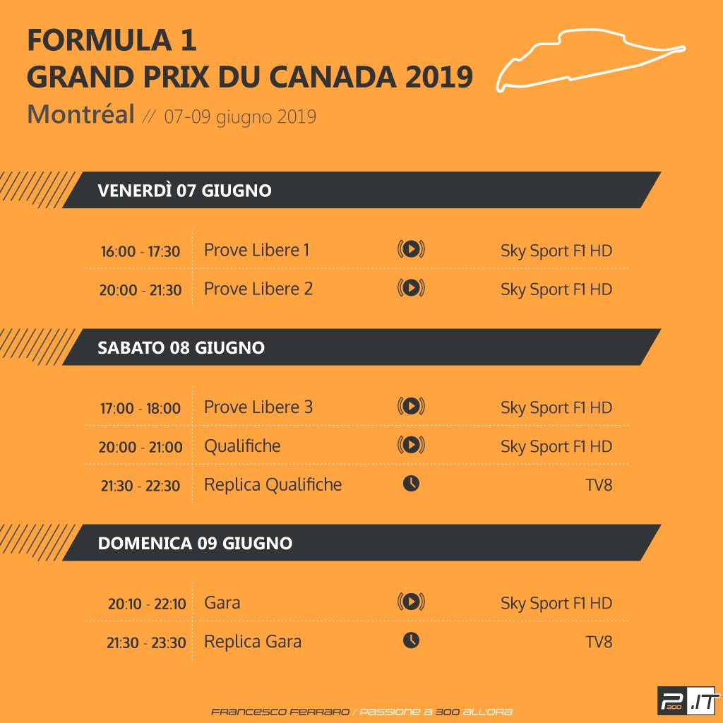 F1 | Gran Premio del Canada 2019: anteprima, record, statistiche ed orari di Montréal 3