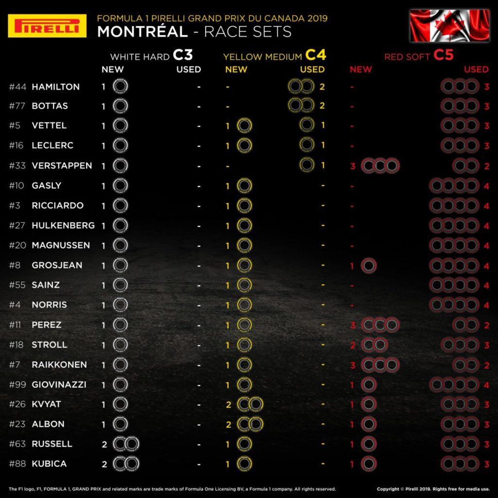 F1   GP del Canada 2019: griglia di partenza, penalità e set a disposizione 2