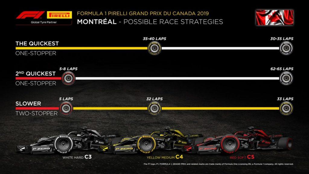 F1   GP del Canada 2019: griglia di partenza, penalità e set a disposizione 3