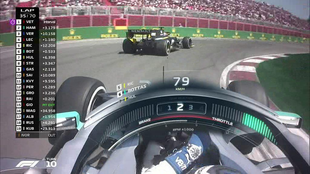 F1 | GP Canada: il caso non investigato Ricciardo - Bottas. Perché? 1