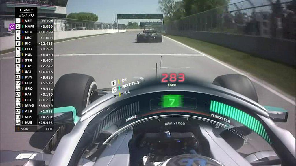 F1 | GP Canada: il caso non investigato Ricciardo - Bottas. Perché? 2