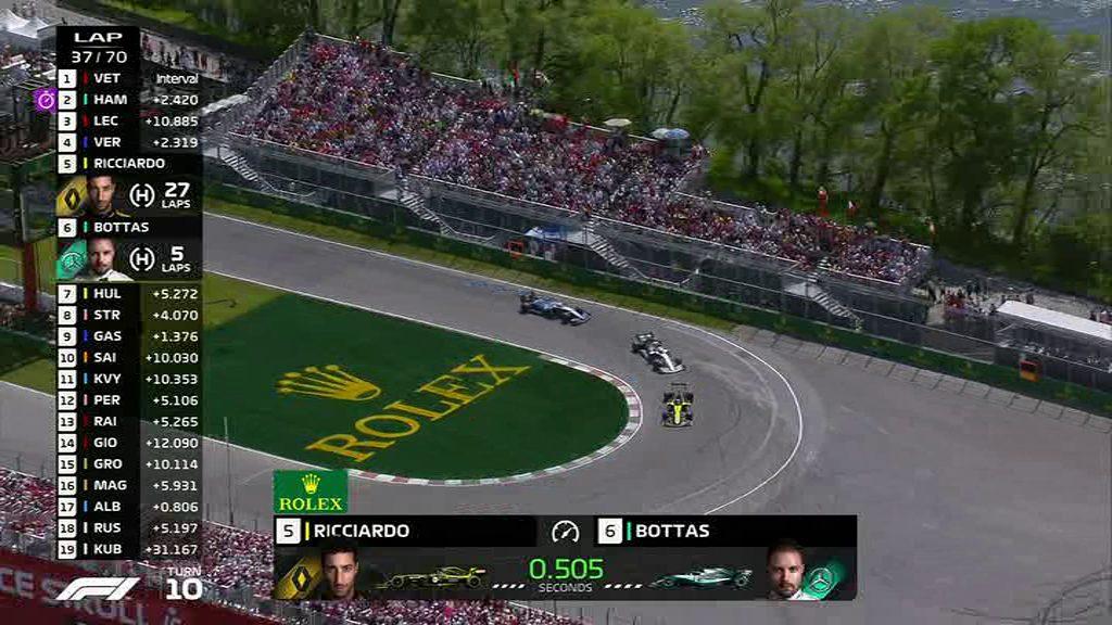 F1 | GP Canada: il caso non investigato Ricciardo - Bottas. Perché? 8