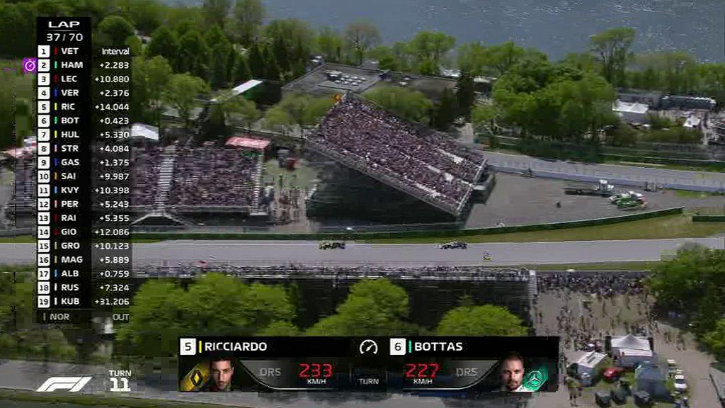F1 | GP Canada: il caso non investigato Ricciardo - Bottas. Perché? 9
