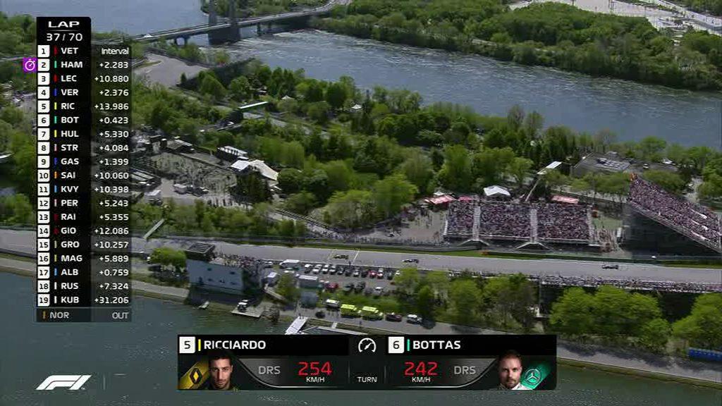 F1 | GP Canada: il caso non investigato Ricciardo - Bottas. Perché? 10