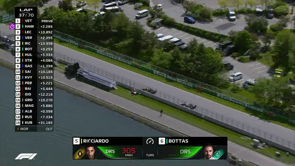 F1 | GP Canada: il caso non investigato Ricciardo - Bottas. Perché? 12
