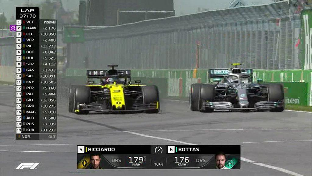 F1 | GP Canada: il caso non investigato Ricciardo - Bottas. Perché? 15