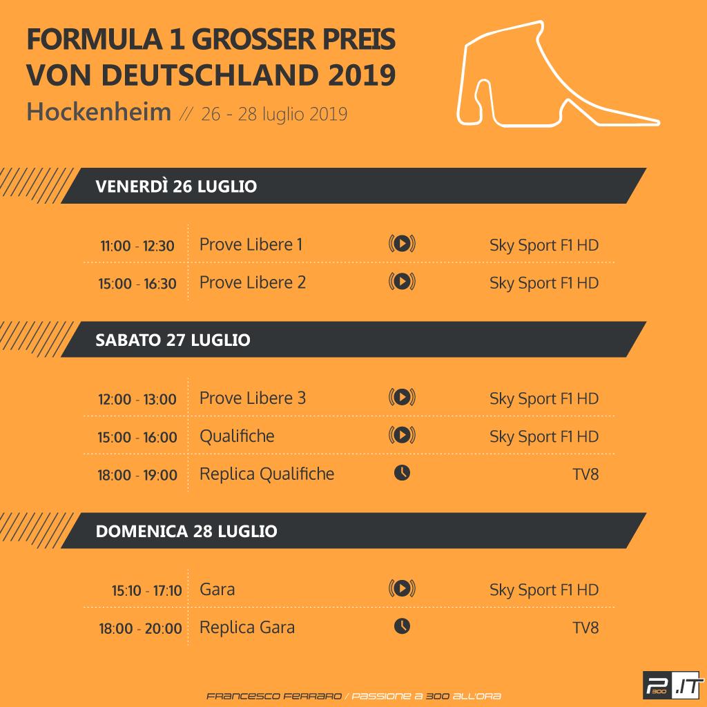 F1   Gran Premio di Germania 2019: anteprima, statistiche, record ed orari di Hockenheim 3
