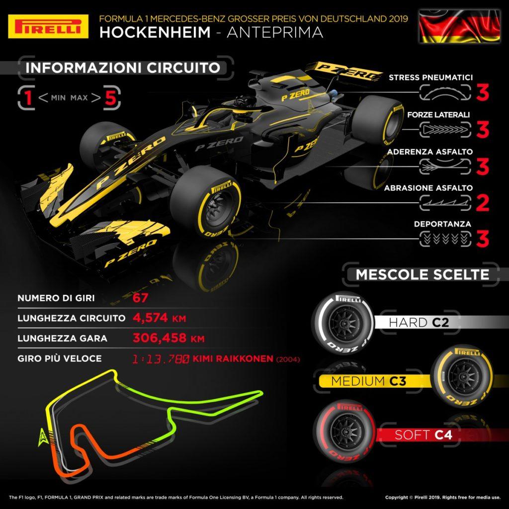 F1   Gran Premio di Germania 2019: anteprima, statistiche, record ed orari di Hockenheim 1