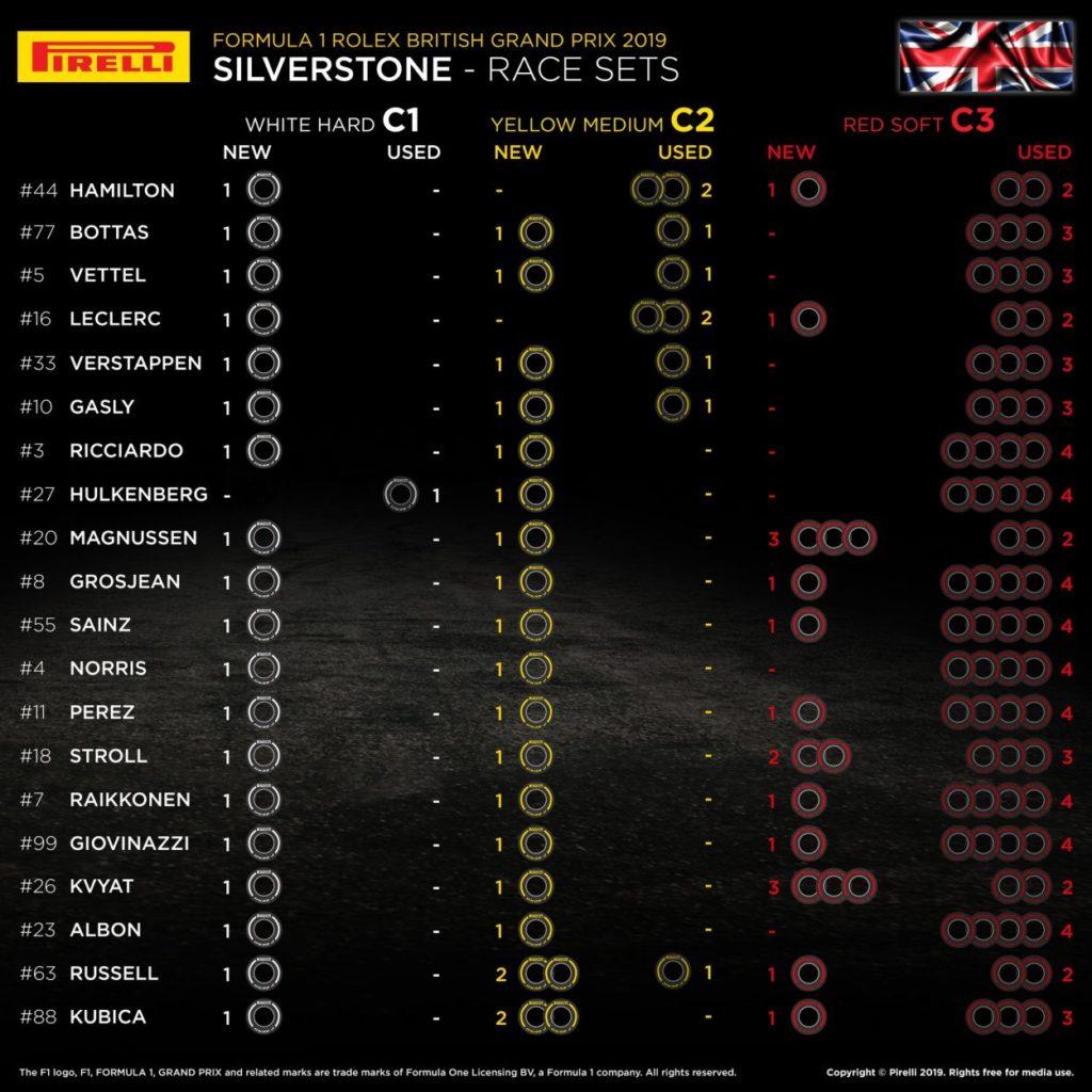F1 | GP di Gran Bretagna 2019: griglia di partenza, penalità e set a disposizione 2