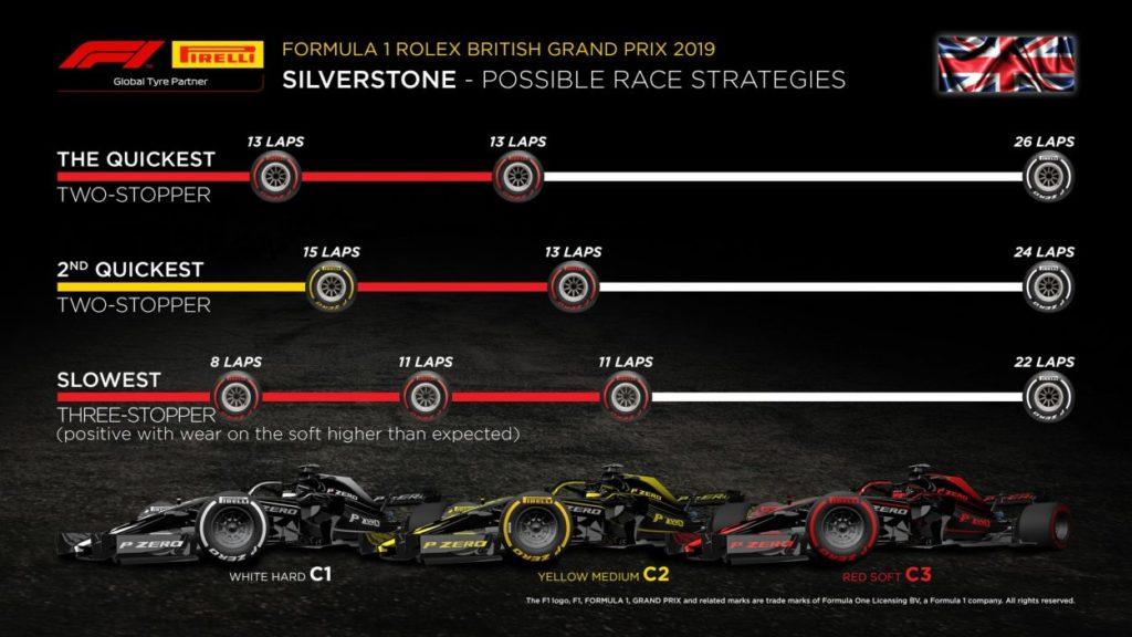 F1 | GP di Gran Bretagna 2019: griglia di partenza, penalità e set a disposizione 3