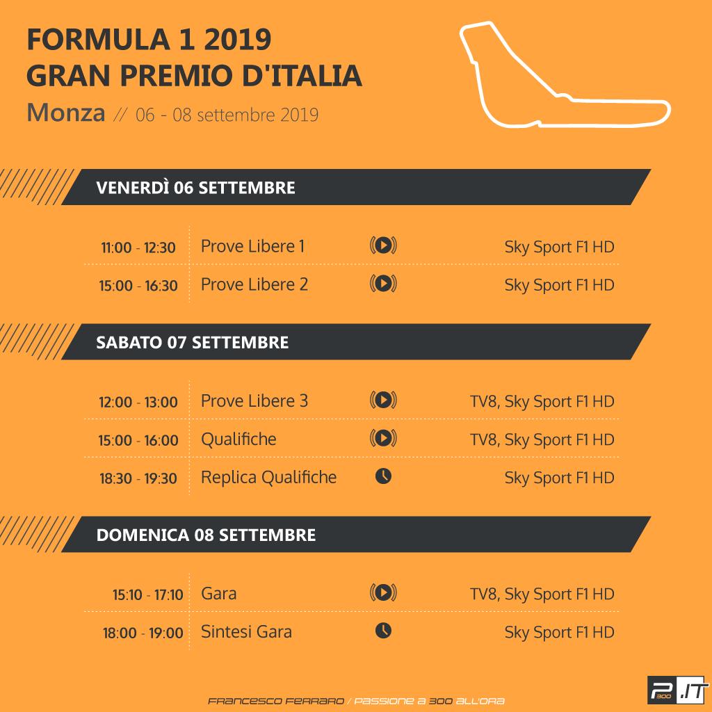 F1 | Gran Premio d'Italia 2019: anteprima, statistiche, record ed orari di Monza 3