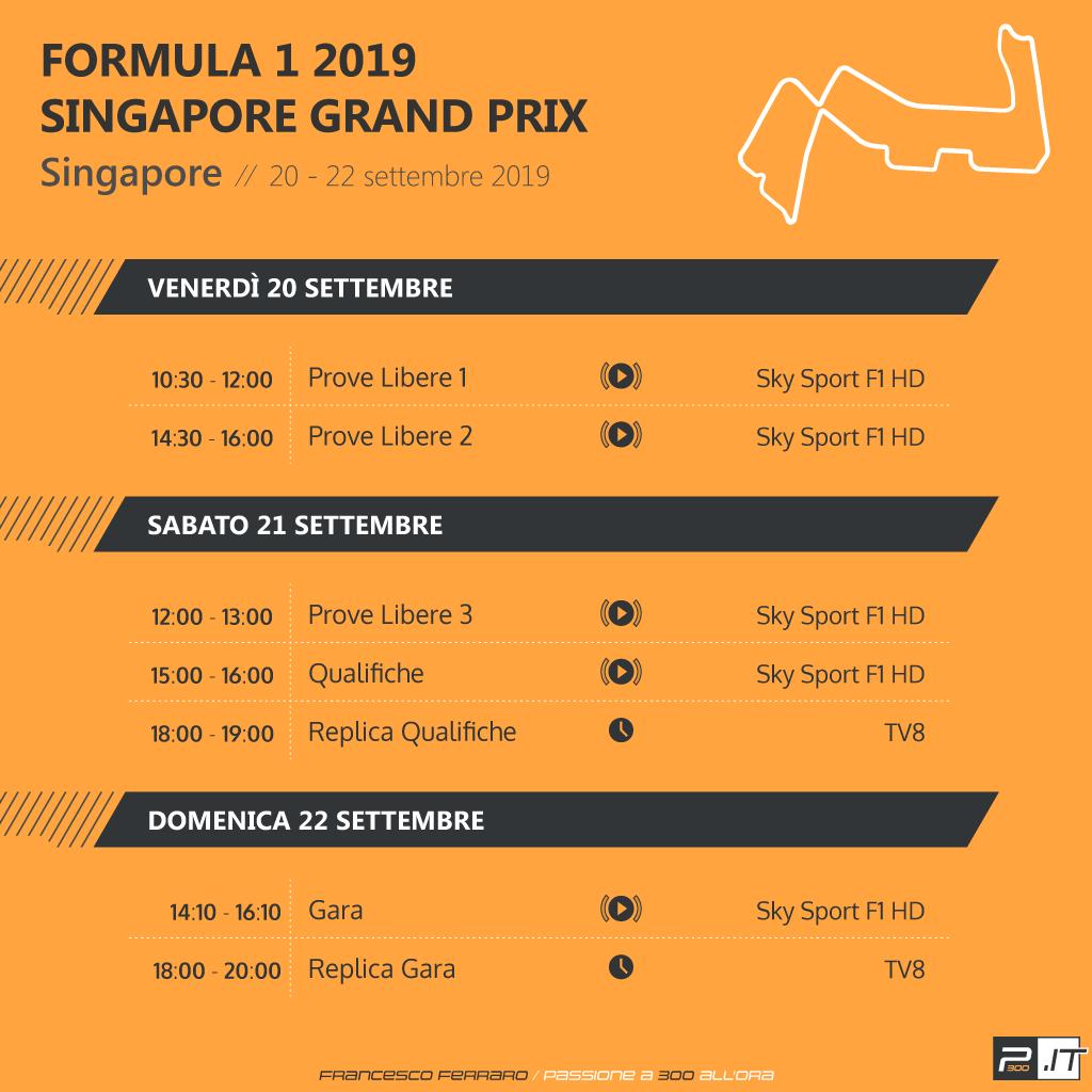 F1 | Gran Premio di Singapore 2019: anteprima, statistiche, record ed orari di Marina Bay 3