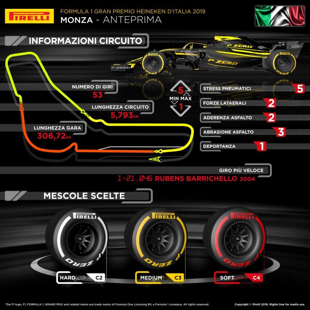 F1 | Gran Premio d'Italia 2019: anteprima, statistiche, record ed orari di Monza 1