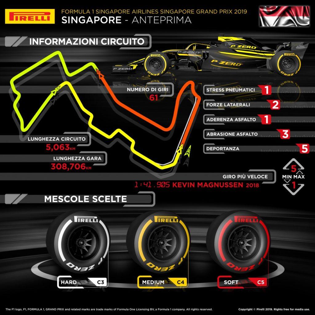 F1 | Gran Premio di Singapore 2019: anteprima, statistiche, record ed orari di Marina Bay 1