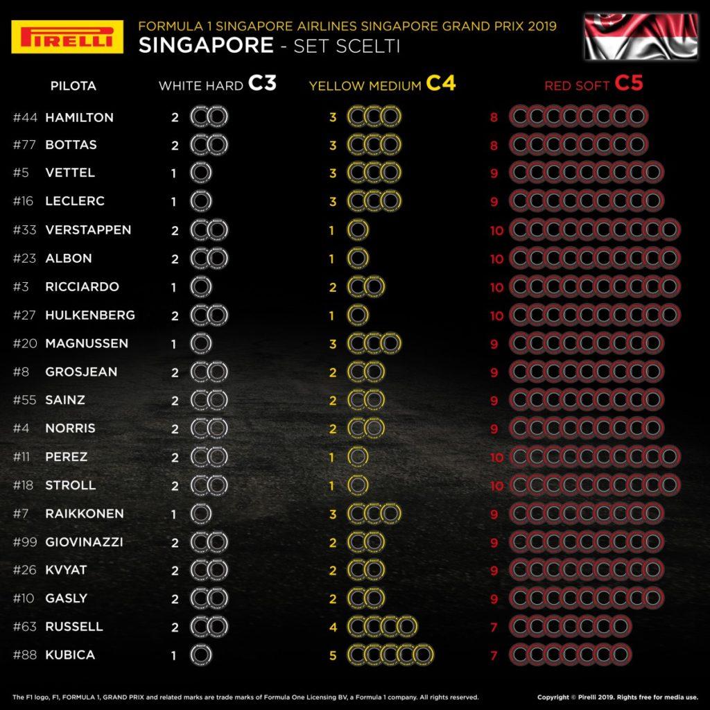 F1 | Gran Premio di Singapore 2019: anteprima, statistiche, record ed orari di Marina Bay 2