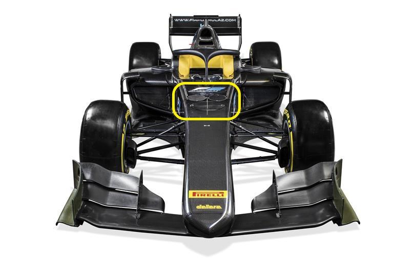 F2 | La dinamica dell'incidente di Spa-Francorchamps 3