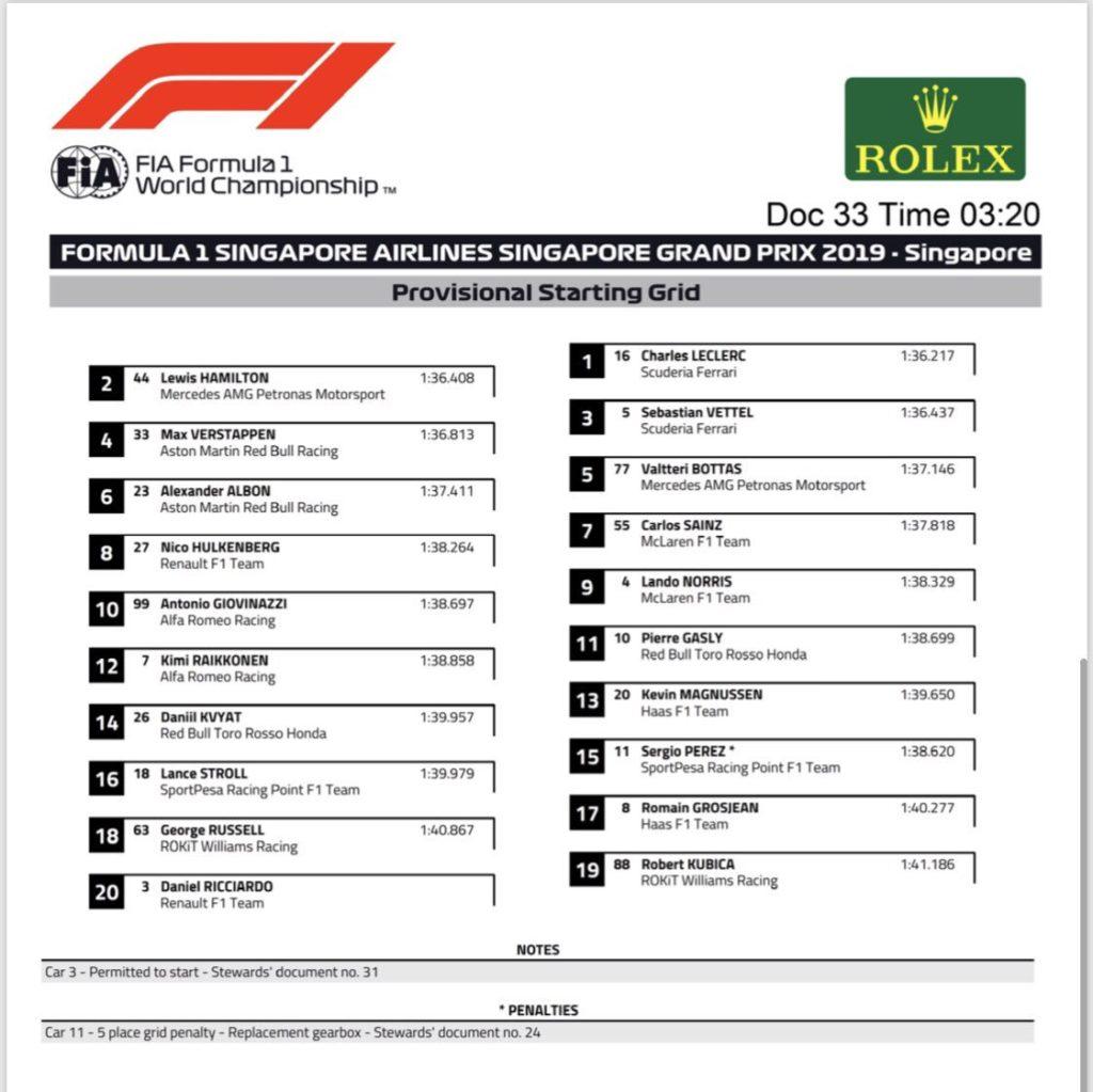 F1 | GP Singapore, Ricciardo escluso dalle qualifiche per irregolarità con l'MGU-K 1