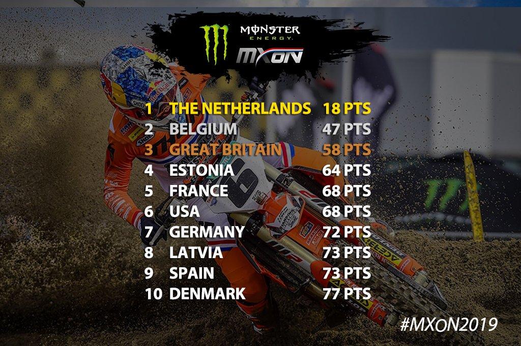 MXGP | L'Olanda domina il Motocross delle Nazioni casalingo 1