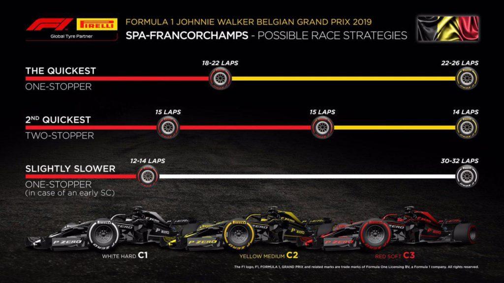 F1 | GP del Belgio 2019: griglia di partenza, penalità e set a disposizione 3