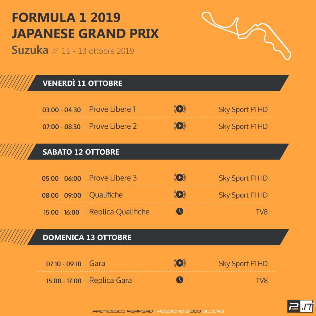 F1 | Gran Premio del Giappone 2019: anteprima, statistiche, record ed orari di Suzuka 3