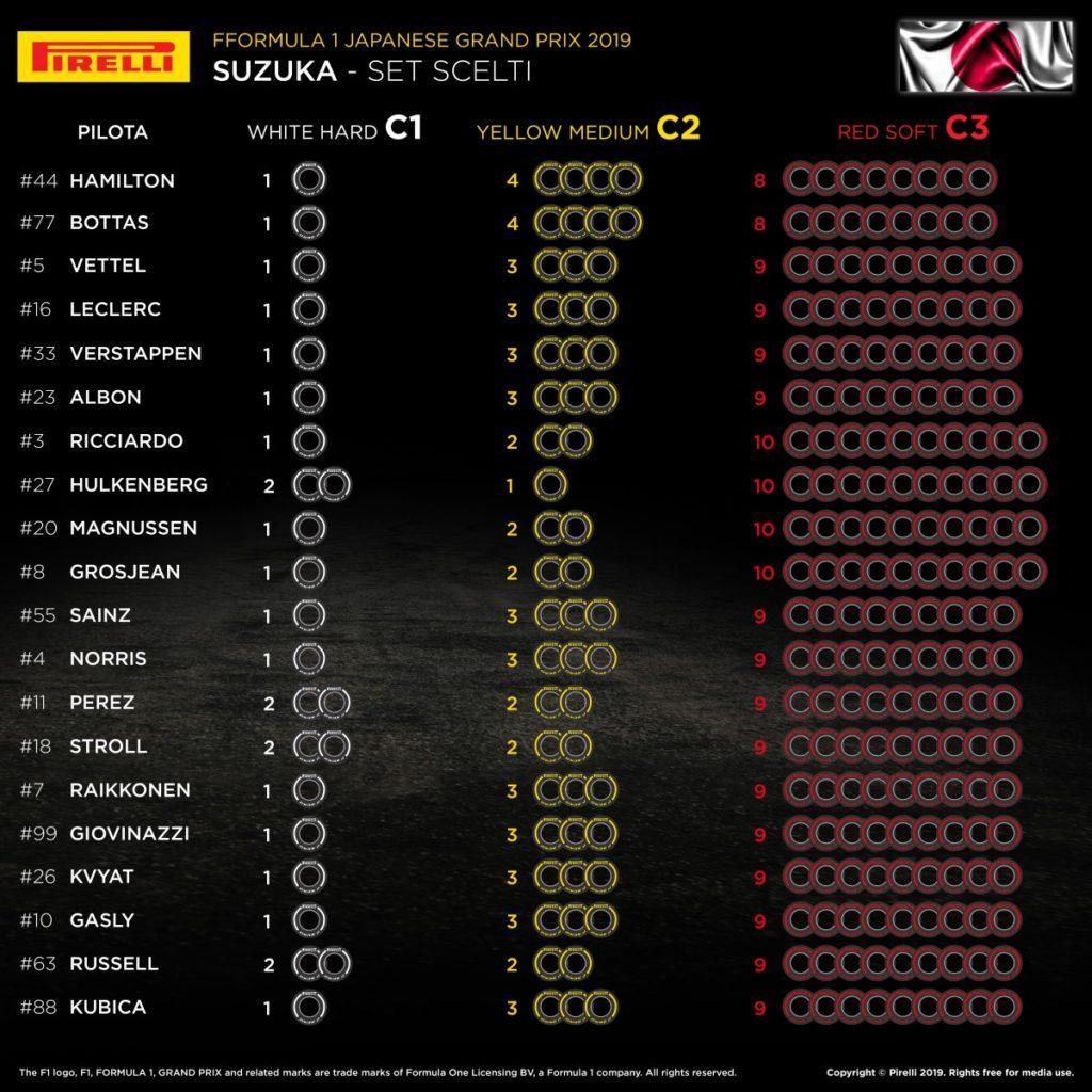 F1 | Gran Premio del Giappone 2019: anteprima, statistiche, record ed orari di Suzuka 2