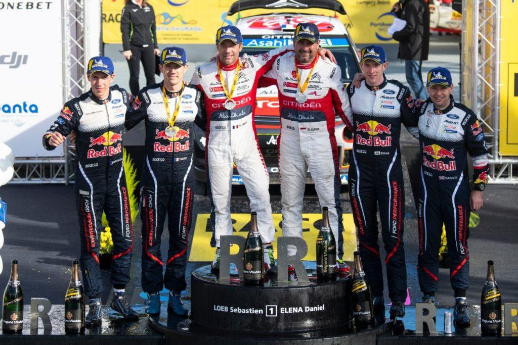WRC   Rally di Catalunya 2019 - Anteprima
