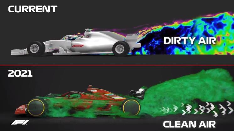 F1   2021, regolamento tecnico rivisto. La storia, la struttura e le novità 5