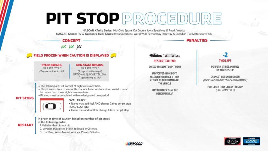 NASCAR | Weekly News - #10 2