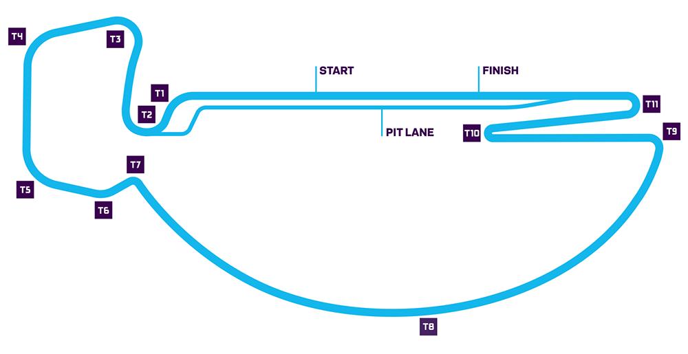 Formula E   Santiago ePrix 2020 - Anteprima 1