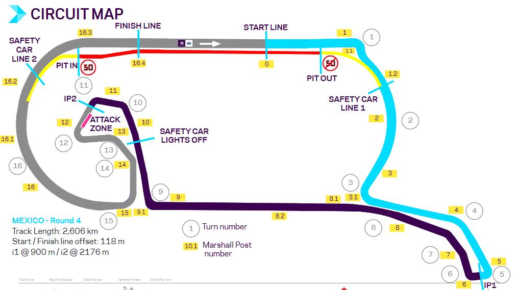 Formula E | Mexico City ePrix 2020 - Anteprima 1