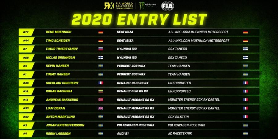 WRX | Pubblicata la entry list per la stagione 2020 1
